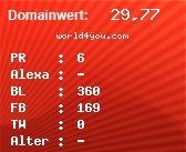 Domainbewertung - Domain world4you.com bei Domainwert24.net