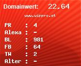Domainbewertung - Domain www.wippro.at bei Domainwert24.net