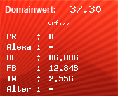 Domainbewertung - Domain orf.at bei Domainwert24.net