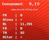 Domainbewertung - Domain www.movie-blog.org bei Domainwert24.net