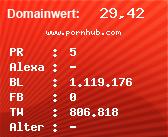 Domainbewertung - Domain www.pornhub.com bei Domainwert24.net