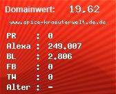 Domainbewertung - Domain www.spice-kraeuterwelt.de.de bei Domainwert24.net