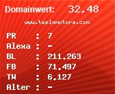 Domainbewertung - Domain www.teslamotors.com bei Domainwert24.net