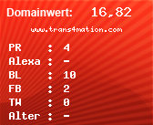 Domainbewertung - Domain www.trans4mation.com bei Domainwert24.net