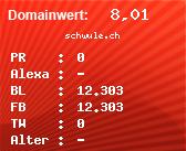 Domainbewertung - Domain schwule.ch bei Domainwert24.net