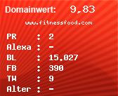 Domainbewertung - Domain www.fitnessfood.com bei Domainwert24.net