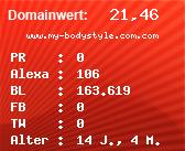 Domainbewertung - Domain www.my-bodystyle.com.com bei Domainwert24.net