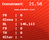 Domainbewertung - Domain www.gawker.com bei Domainwert24.net