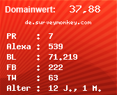 Domainbewertung - Domain de.surveymonkey.com bei Domainwert24.net