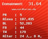Domainbewertung - Domain www.nordkurier.de bei Domainwert24.net