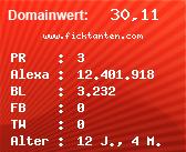 Domainbewertung - Domain www.ficktanten.com bei Domainwert24.net