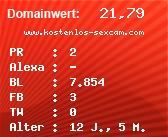 Domainbewertung - Domain www.kostenlos-sexcam.com bei Domainwert24.net