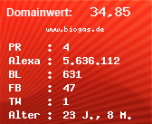 Domainbewertung - Domain www.biogas.de bei Domainwert24.net