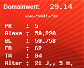 Domainbewertung - Domain www.comdi.com bei Domainwert24.net