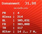 Domainbewertung - Domain movie2k.com bei Domainwert24.net