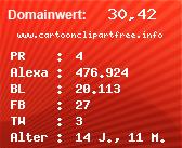 Domainbewertung - Domain www.cartoonclipartfree.info bei Domainwert24.net