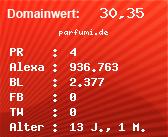 Domainbewertung - Domain parfumi.de bei Domainwert24.net