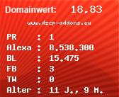 Domainbewertung - Domain www.dzcp-addons.eu bei Domainwert24.net