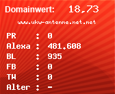 Domainbewertung - Domain www.ukw-antenne.net.net bei Domainwert24.net