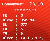 Domainbewertung - Domain musichearts.org bei Domainwert24.net