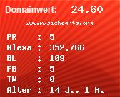 Domainbewertung - Domain www.musichearts.org bei Domainwert24.net