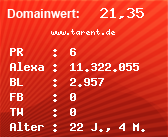 Domainbewertung - Domain www.tarent.de bei Domainwert24.net