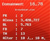Domainbewertung - Domain braunbear.com bei Domainwert24.net