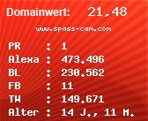 Domainbewertung - Domain www.spass-cam.com bei Domainwert24.net