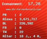 Domainbewertung - Domain www.ihr-feriendomizil.com bei Domainwert24.net