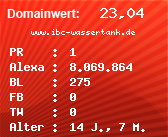 Domainbewertung - Domain www.ibc-wassertank.de bei Domainwert24.net