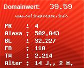 Domainbewertung - Domain www.onlinepresse.info bei Domainwert24.net