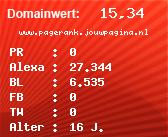 Domainbewertung - Domain www.pagerank.jouwpagina.nl bei Domainwert24.net