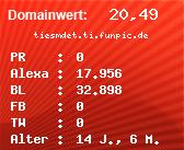 Domainbewertung - Domain tiesmdet.ti.funpic.de bei Domainwert24.net