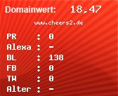 Domainbewertung - Domain www.cheers2.de bei Domainwert24.net