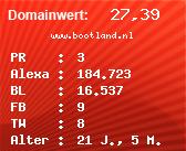 Domainbewertung - Domain www.bootland.nl bei Domainwert24.net