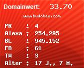 Domainbewertung - Domain www.budoten.com bei Domainwert24.net