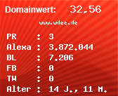 Domainbewertung - Domain www.wdee.de bei Domainwert24.net