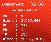 Domainbewertung - Domain www.shoplooker.com bei Domainwert24.net