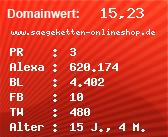 Domainbewertung - Domain www.saegeketten-onlineshop.de bei Domainwert24.net