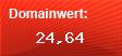 Domainbewertung - Domain www.mypolacy.de bei Domainwert24.net