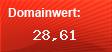 Domainbewertung - Domain www.exclusiv-escort.eu bei Domainwert24.net