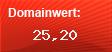 Domainbewertung - Domain www.radio700.eu bei Domainwert24.net