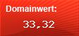 Domainbewertung - Domain www.br.de bei Domainwert24.net