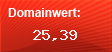 Domainbewertung - Domain nrw.de bei Domainwert24.net