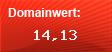 Domainbewertung - Domain www.gipfelfieber.com bei Domainwert24.net