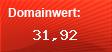 Domainbewertung - Domain www.nebenjobs.info bei Domainwert24.net