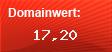 Domainbewertung - Domain www.abspritzservice.com bei Domainwert24.net