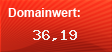 Domainbewertung - Domain www.wetter.com bei Domainwert24.net