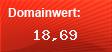 Domainbewertung - Domain silvretta-montafon.at bei Domainwert24.net