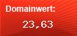 Domainbewertung - Domain www.stanek.ch bei Domainwert24.net